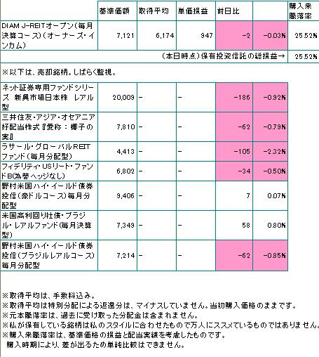 20150105toushin