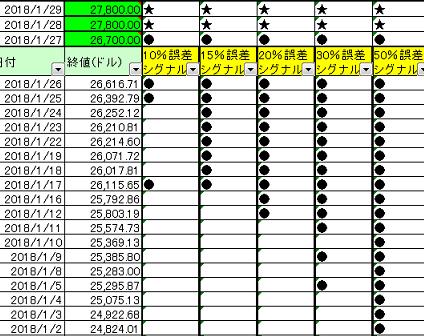 20190102soubabunseki2