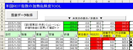 beikoku-reit20150127-2