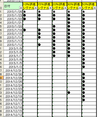 beikoku-reit20150127-3