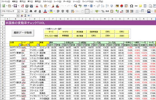beikokukabu2-tool
