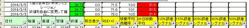 genyu-TOOL2
