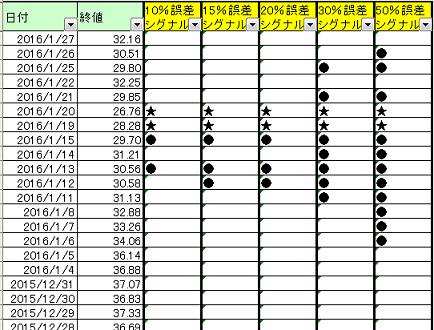 genyu-TOOL4