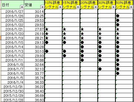 genyu-TOOL5