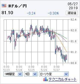 20110527USD.jpg