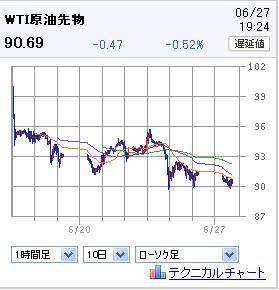 20110627WTI.jpg