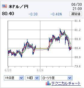 20110630USD.jpg