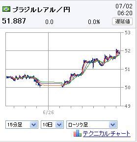 20110702BRL.jpg