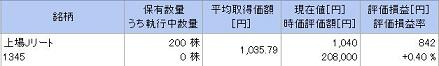 20110704ETF1345現在価格