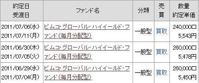 20110706ピムコ解約