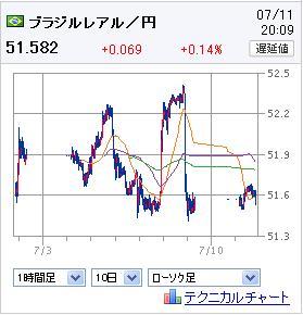 20110711BRL.jpg