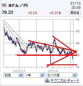 20110713USD-2.jpg