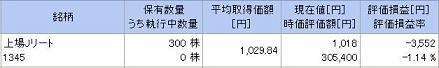 20110714ETF1345現在価格
