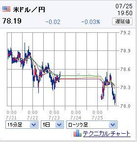 20110725USD.jpg