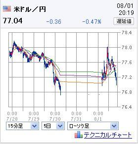 20110801USD.jpg