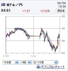 20110804AUS.jpg