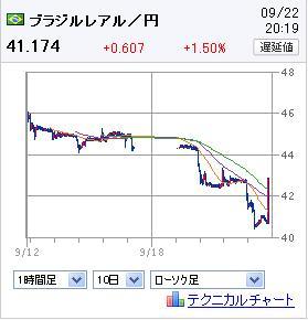 20110822BRL.jpg