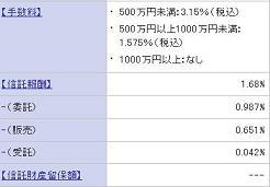 20110826信託報酬2