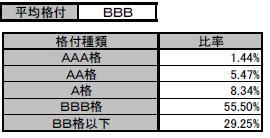 20110830新興高利2