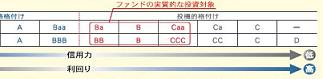 20110830新興高利3