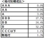 20110830新興高利4