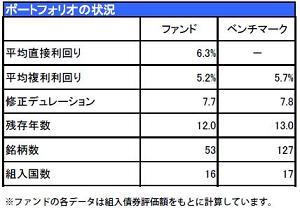 20110830新興高利6
