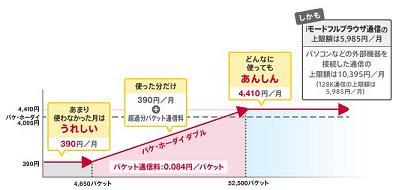 20110901DOCOMO1.jpg