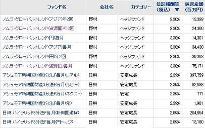 20110902高手数料