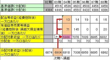 20110917分配余力3