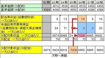 20110917分配余力4