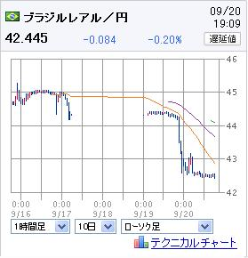 20110920BRL.jpg