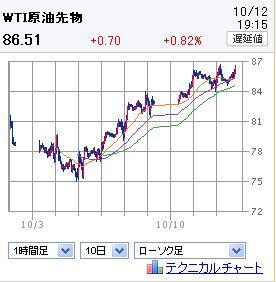 20111012WTI.jpg