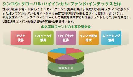 20111017新光ハイインカム3