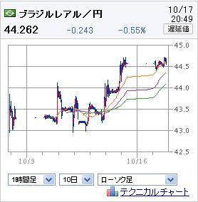 20111017BRL.jpg