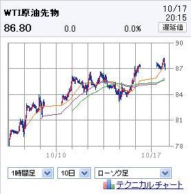20111017WTI.jpg