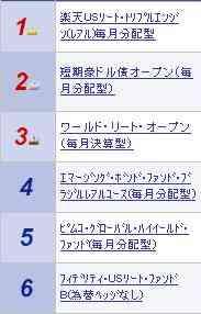 20111018楽天買付ランキング