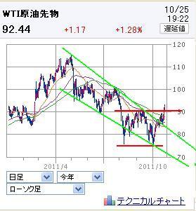 20111025WTI2.jpg