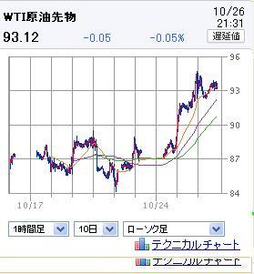 20111026WTI.jpg