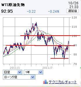 20111026WTI2.jpg