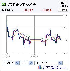 20111027BRL.jpg