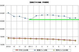 20111028REIT2.jpg