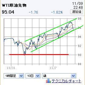 201111009WTI.jpg
