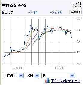 20111101WTI.jpg