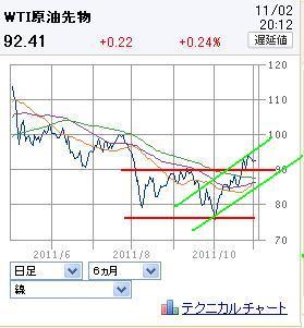 20111102WTI.jpg
