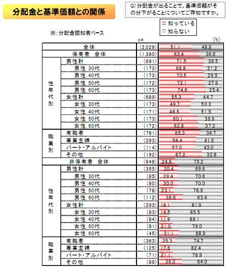 20111103調査2