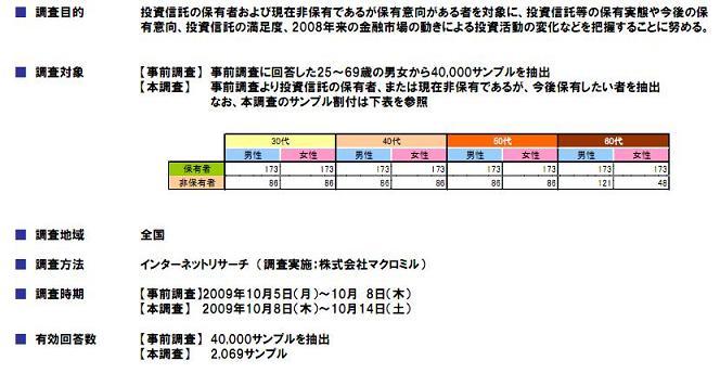 20111103調査3