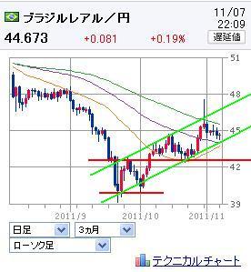 20111107BRL.jpg
