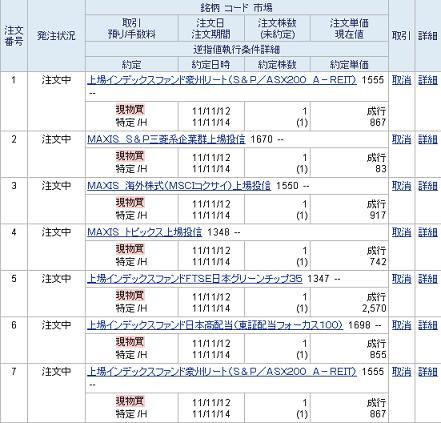 20111112注文履歴