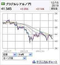 20111215BRL.jpg