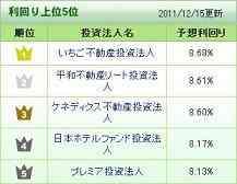 20111215J-REIT.jpg